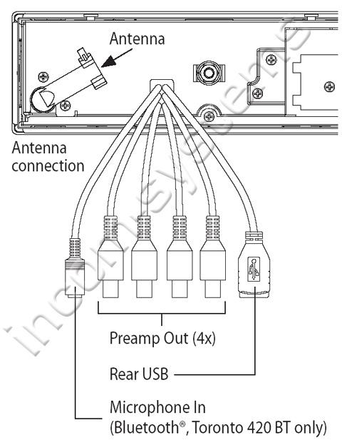 Admirable Blaupunkt 420 Bt Wiring Diagram Wiring Diagram M6 Wiring Cloud Pendufoxcilixyz