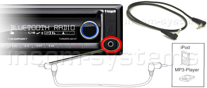 blaupunkt aux in audio kabel f r toronto 420 bt front aux. Black Bedroom Furniture Sets. Home Design Ideas